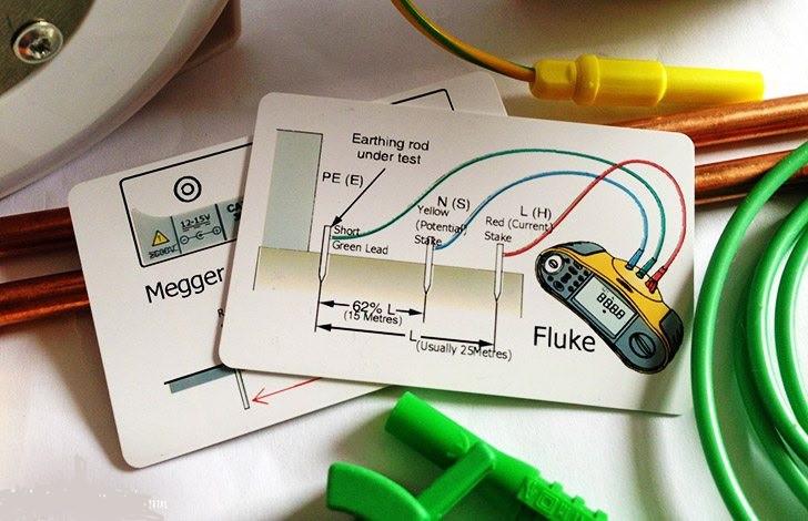 Topraklama Direncinin Prensipleri, Test Yöntemleri ve Uygulamaları Rehberi - FLUKE