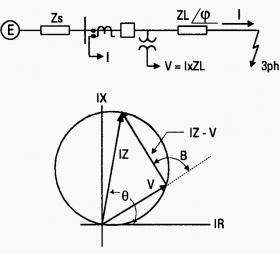 Simple MHO function