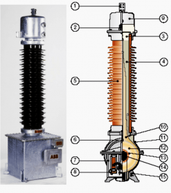 Figure 3 – A 66 kV oil-insulated outdoor-type one-pole magnetic voltage transformer
