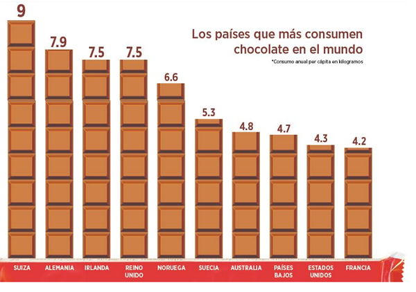 grafica choco.png