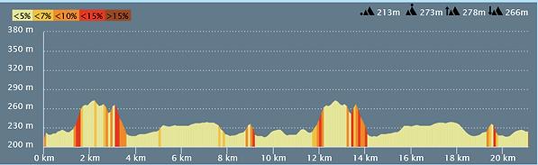 Profil Semi-Marathon (Nouveau).png