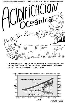 Fanzine de ciencia zinerd sobre acidificacion acidificación oceanica y calentamento global