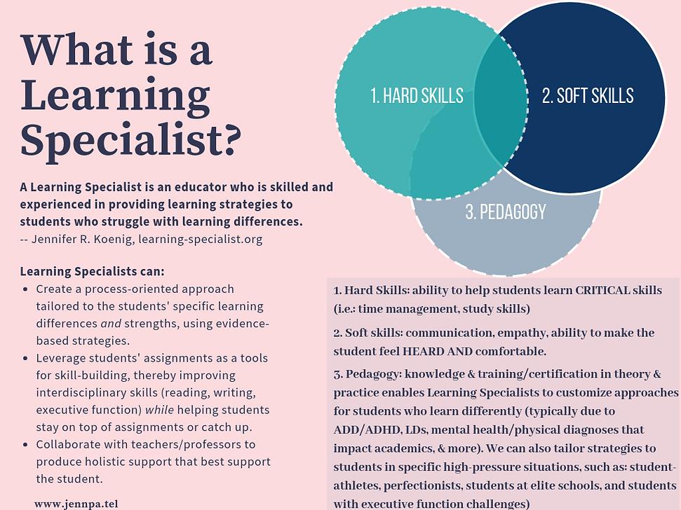 What's a Learning Specialist? Jenn Patel
