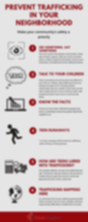 trafficking prevention Infographic.png