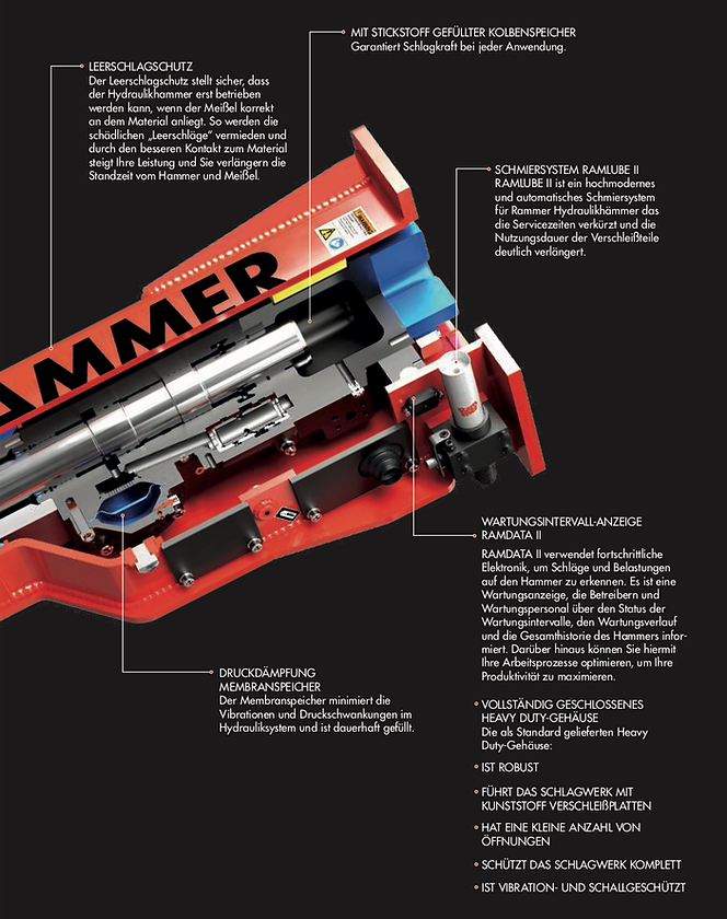 Rammer Performance Detail.png