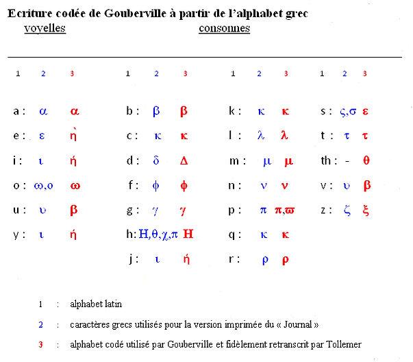 ecriture-codee.jpg