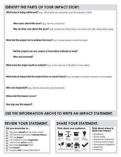 Impact Writing Workshop Handout_20212.jpg