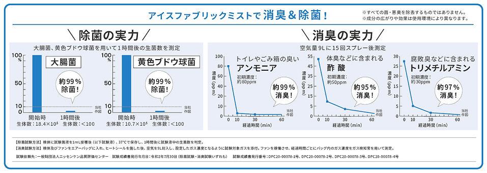 BW(IFM)_Web素材_消臭除菌グラフ-.jpg