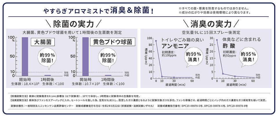 BW(AGN)消臭除菌グラフ.jpg