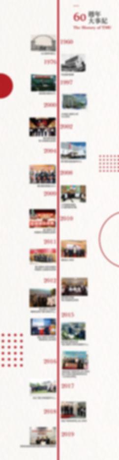 六十周年大事紀_1090206_中文版本.jpg