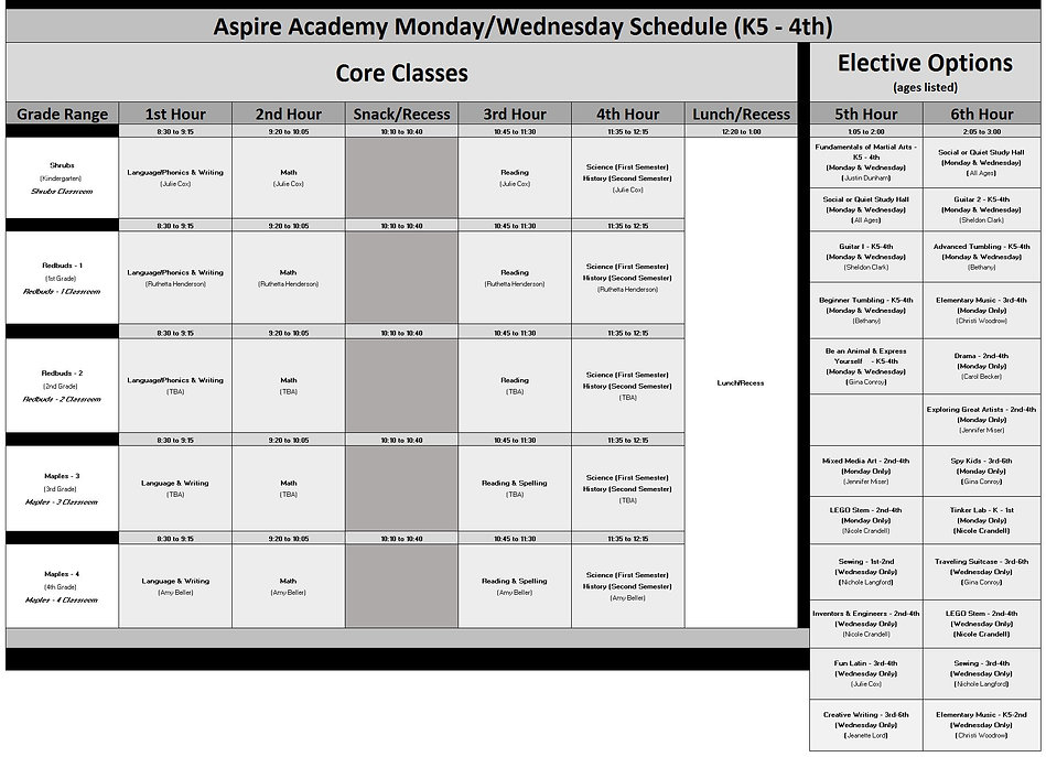 2nd Grade | Homeschool | The ASPIRE Group