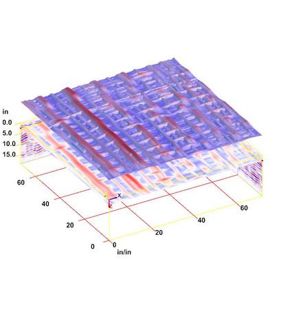 Reinforcement Mapping (3D GPR data)