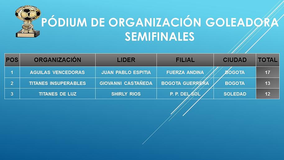 PODIUM DE ORGANIZACION GOLEADORA - SEMIF