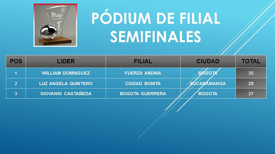 PODIUM DE FILIAL - SEMIFINALES.jpg