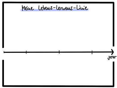 Lebens-Lernens-Linie 2.png