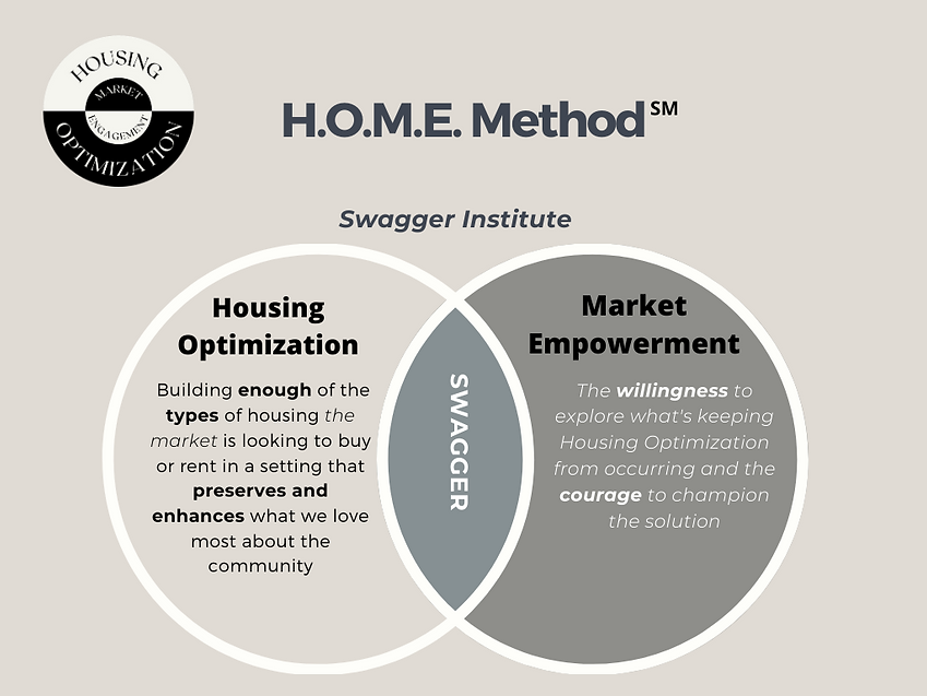 HOME Method System's View (1).png