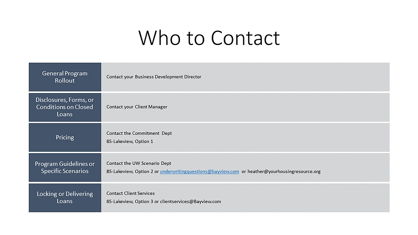 Who to Contact (for lenders).png