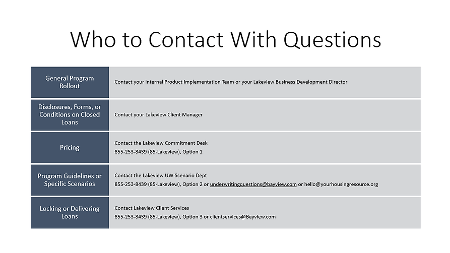 Who to Contact with Questions - Lenders.png