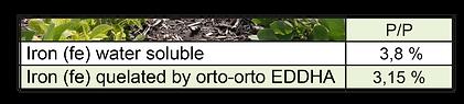 TABLA INGLES.png
