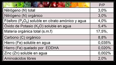 TABLA.png