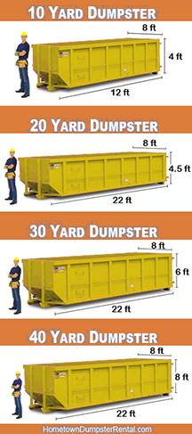 Dumpster-sizes-alexandria-va-sm.png