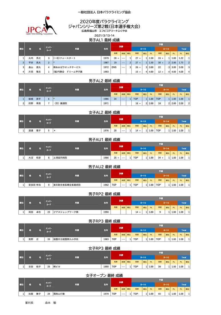 スクリーンショット 2021-03-14 12.14.48.png