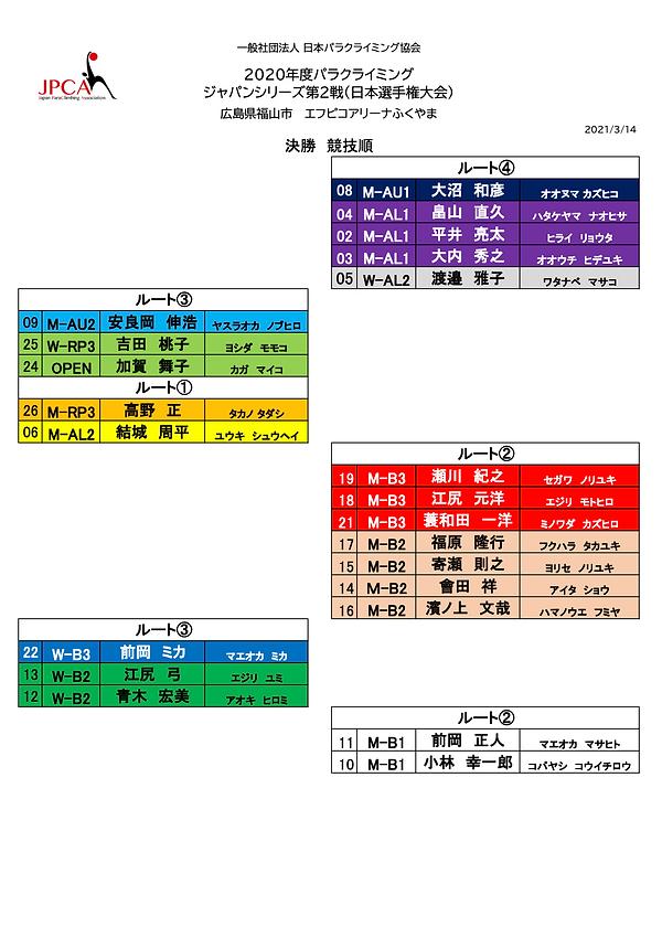 スクリーンショット 2021-03-13 20.31.59.png