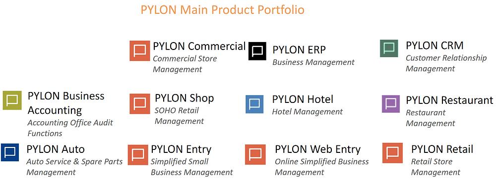 Pylon Product Portfolio
