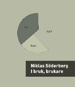 Niklas Söderberg: I bruk, brukare