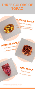 November birthstone colors of topaz