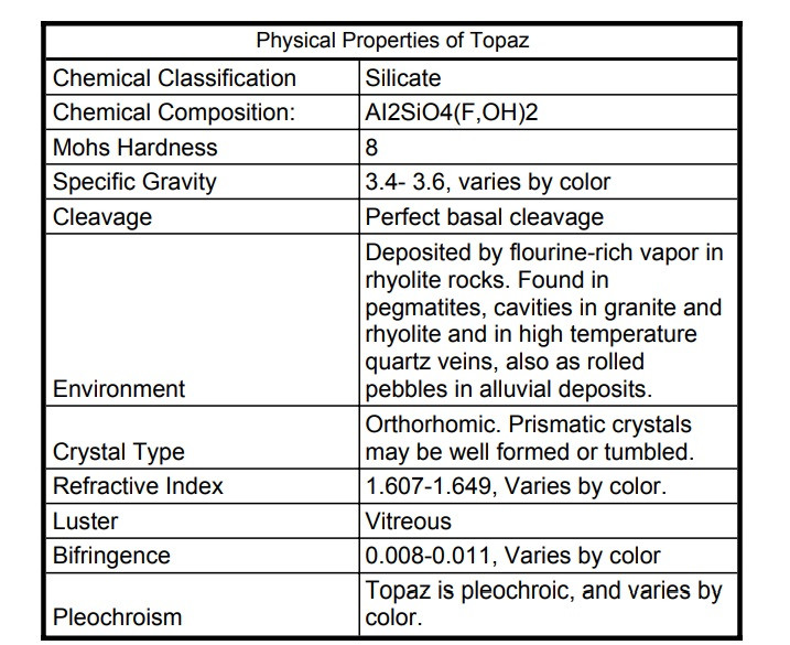 physical properties of topaz