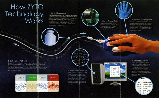 Zyto Technology 1.jpg