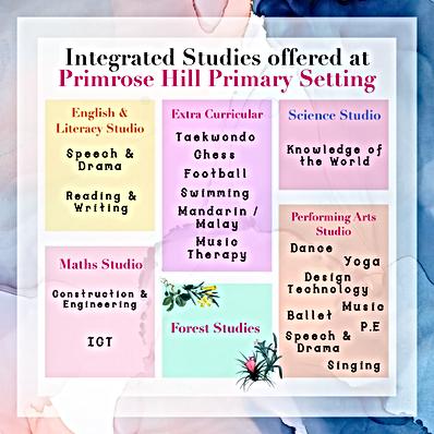 Integrated Studies Topics.PNG