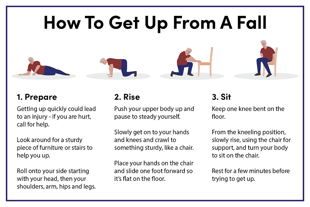 Aging in place_how to get up from a fall