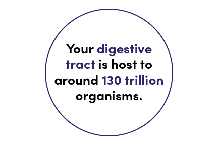 your digestive tract is host to around 130 trillion organisms