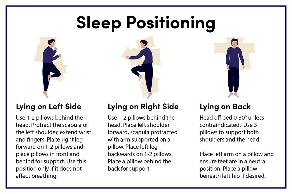 Sleep hygiene_sleep positioning