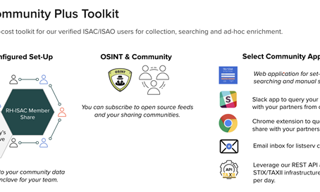 How to Get the Most Out of Your TruSTAR Sharing Community Access