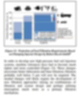 Diesel Filtration Chart