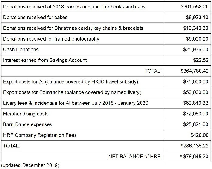 HRF Finanical table Dec 2019_edited.jpg