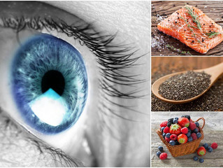 Supplements for Vision and Healthy Eyes