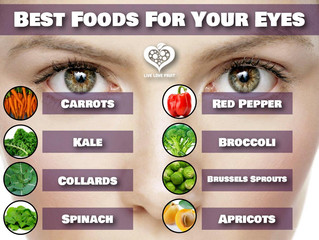 Medicare Benefits & Your EyesEye Health is Important!