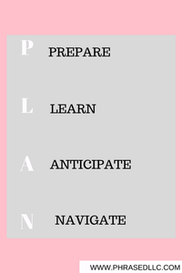 Short inspirational quotes that explains the importance of a P.L.A.N. to ensure your success.