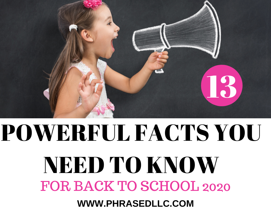 Back to School facts and advise for parents and teachers about when Back to school 2020 is and what reopening plans are for Back to School NYC, Florida, Texas and Georgia.