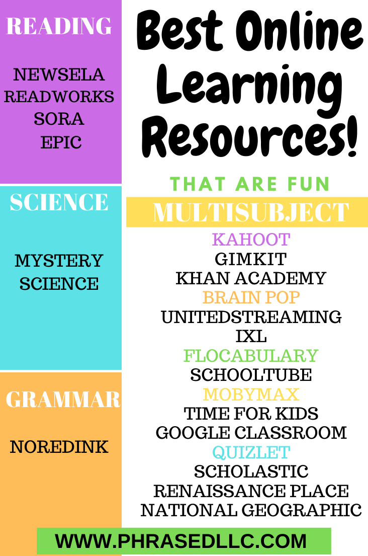 Fun Online Learning Resources divided by subjects: reading, science, grammar and multisubject. (In bright colors).