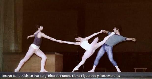 El Ballet Clásico de Eva Borg: La primera compañía de Ballet en España