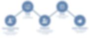 graph PrimeSource.png
