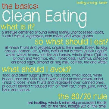 Everyone Wants To Know What Clean Eating Is And Why It Works