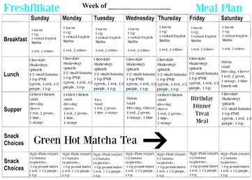 Meal Planning With The 21 Day Fix