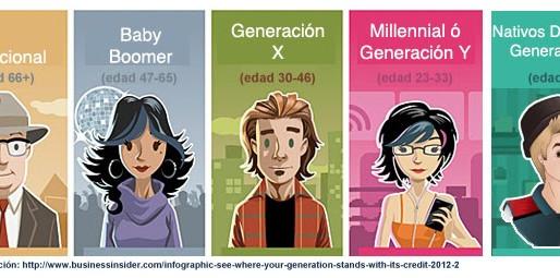 Las 8 mejores formas de comenzar con una estrategia de compensación multigeneracional.