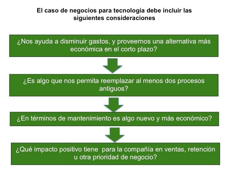 Retorno_en_Inversión_TI_en_RRHH.jpg